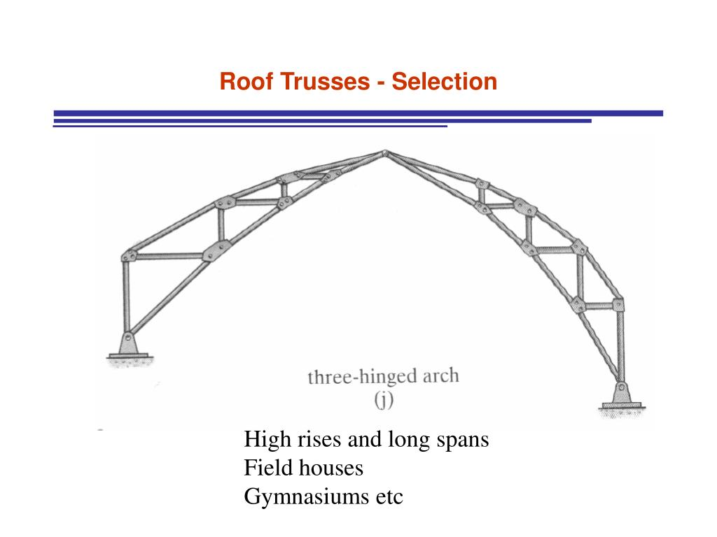Roof Trusses - Selection