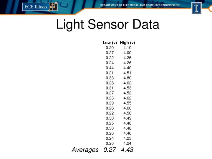 Light Sensor Data