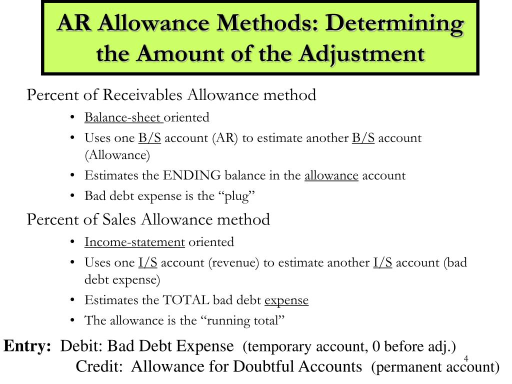 AR Allowance Methods: Determining the Amount of the Adjustment