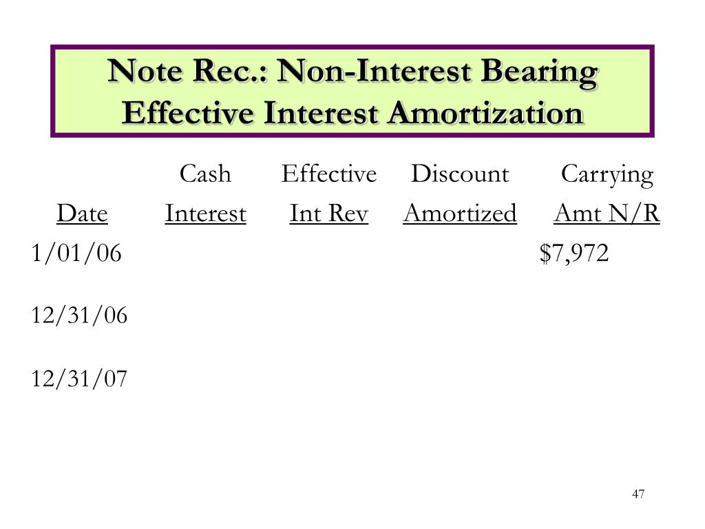 Note Rec.: Non-Interest Bearing