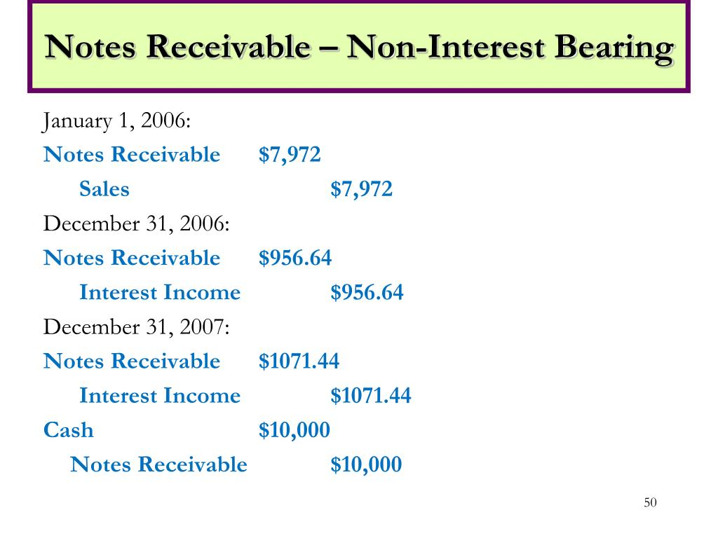 Notes Receivable – Non-Interest Bearing