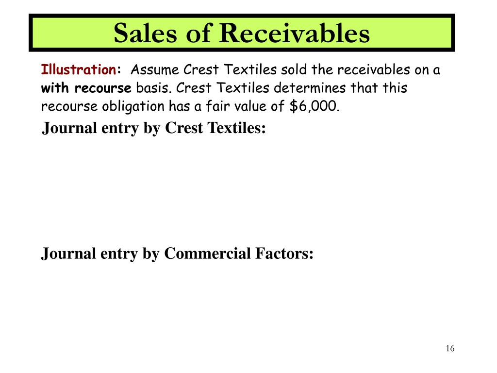 Sales of Receivables