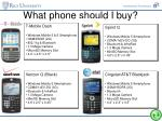 what phone should i buy