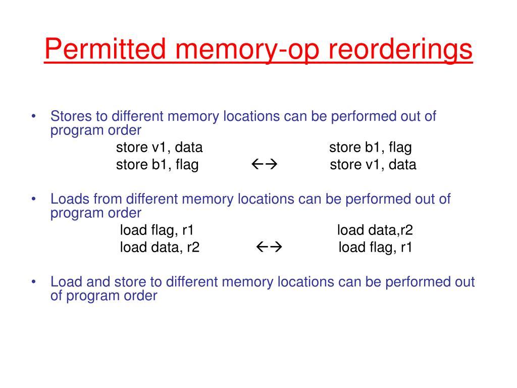Permitted memory-op reorderings