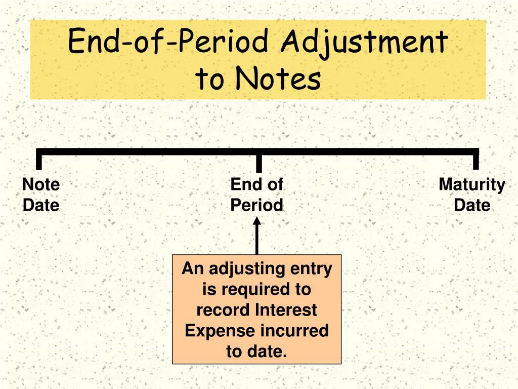 Note Date
