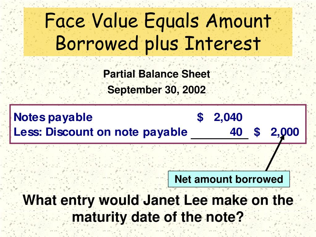 Face Value Equals Amount Borrowed plus Interest