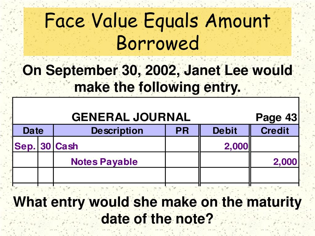 Face Value Equals Amount Borrowed