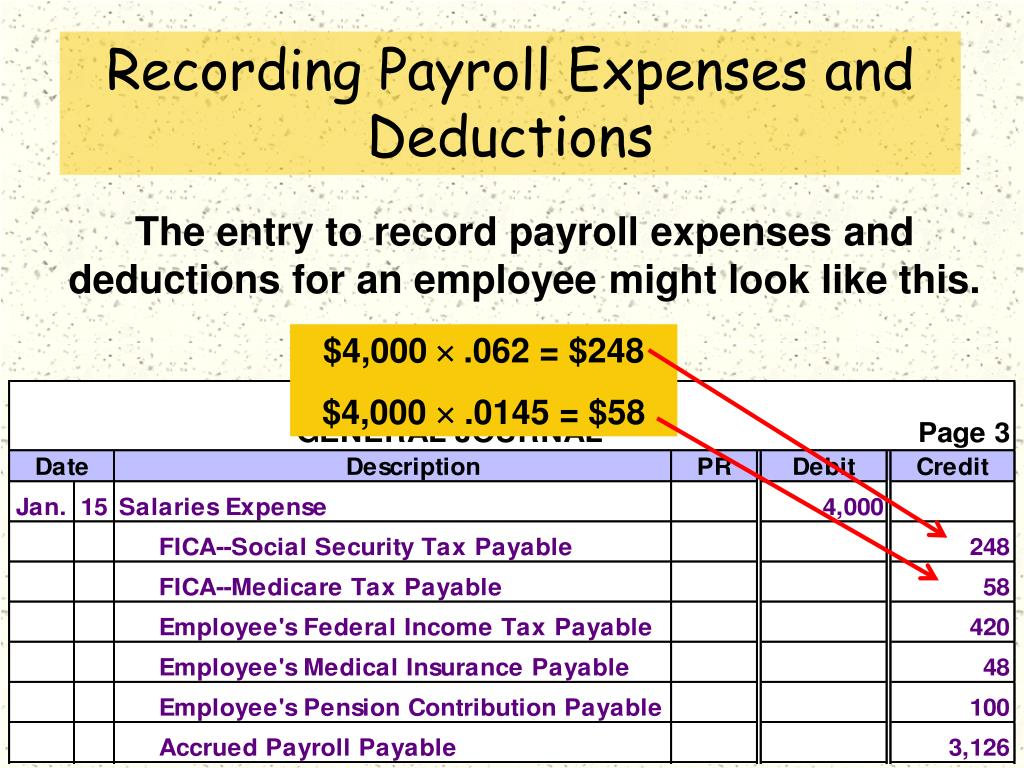 Recording Payroll Expenses and Deductions