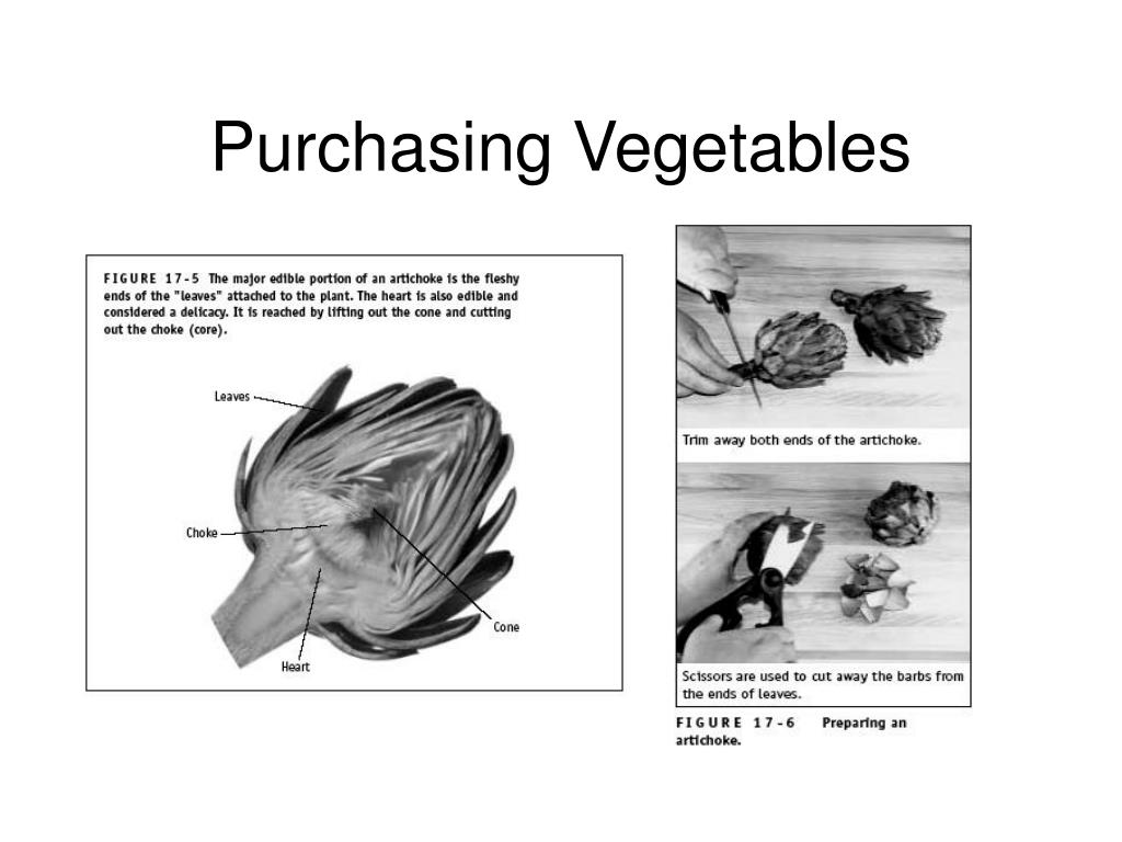 Purchasing Vegetables