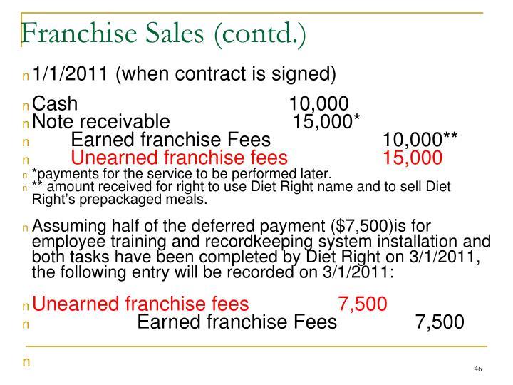 Franchise Sales (contd.)