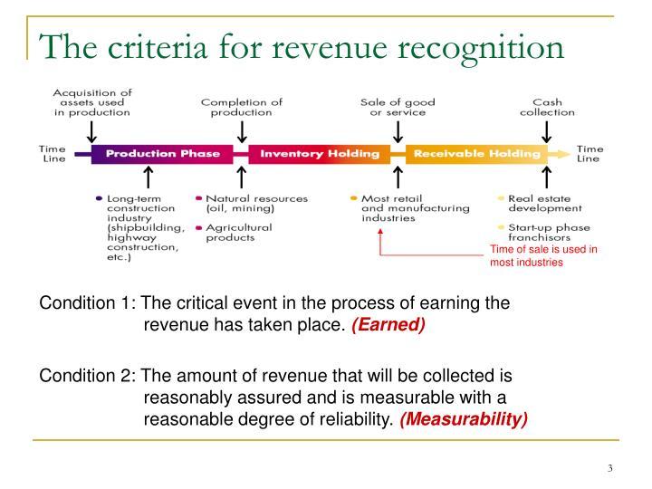 The criteria for revenue recognition