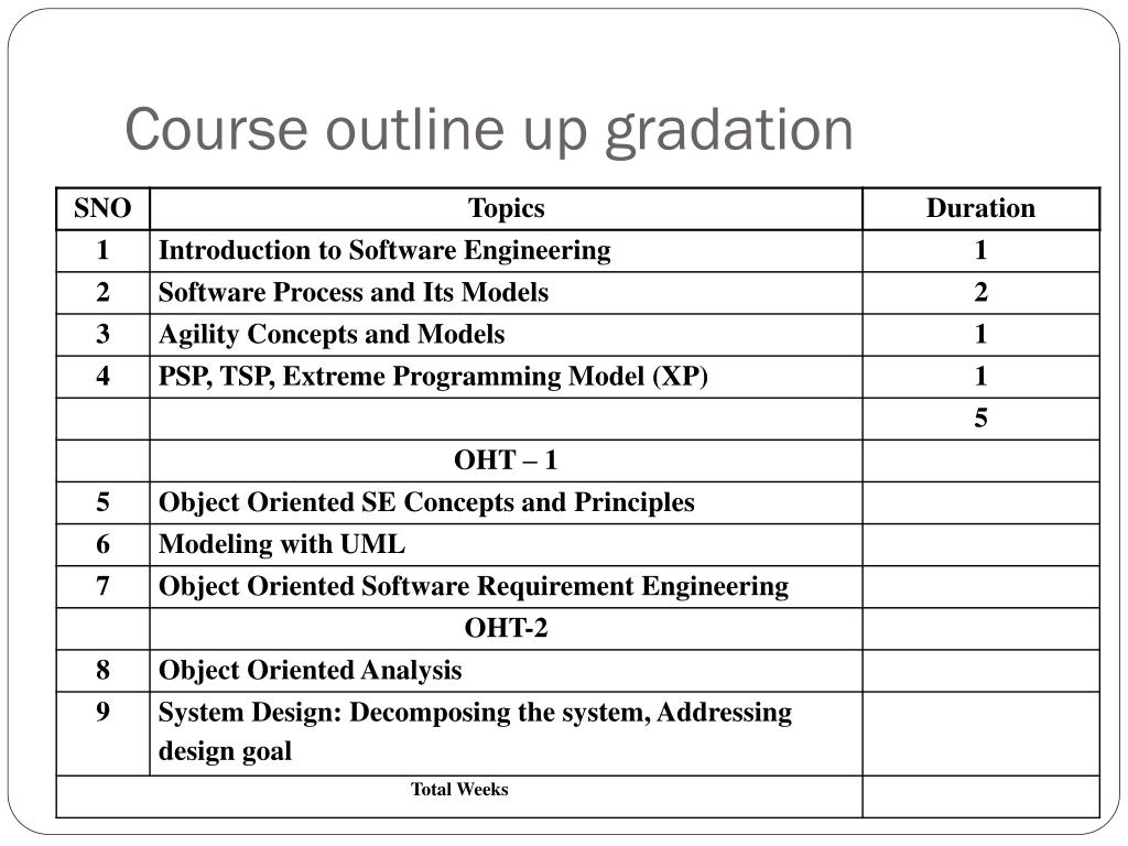 Course outline up gradation