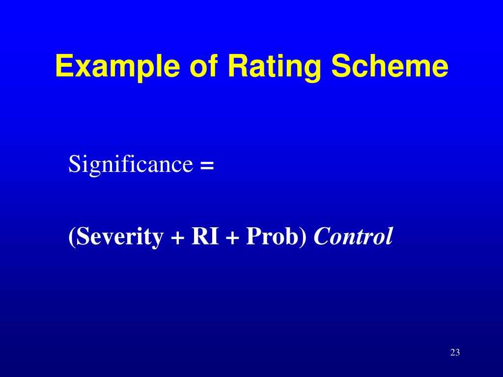 Example of Rating Scheme