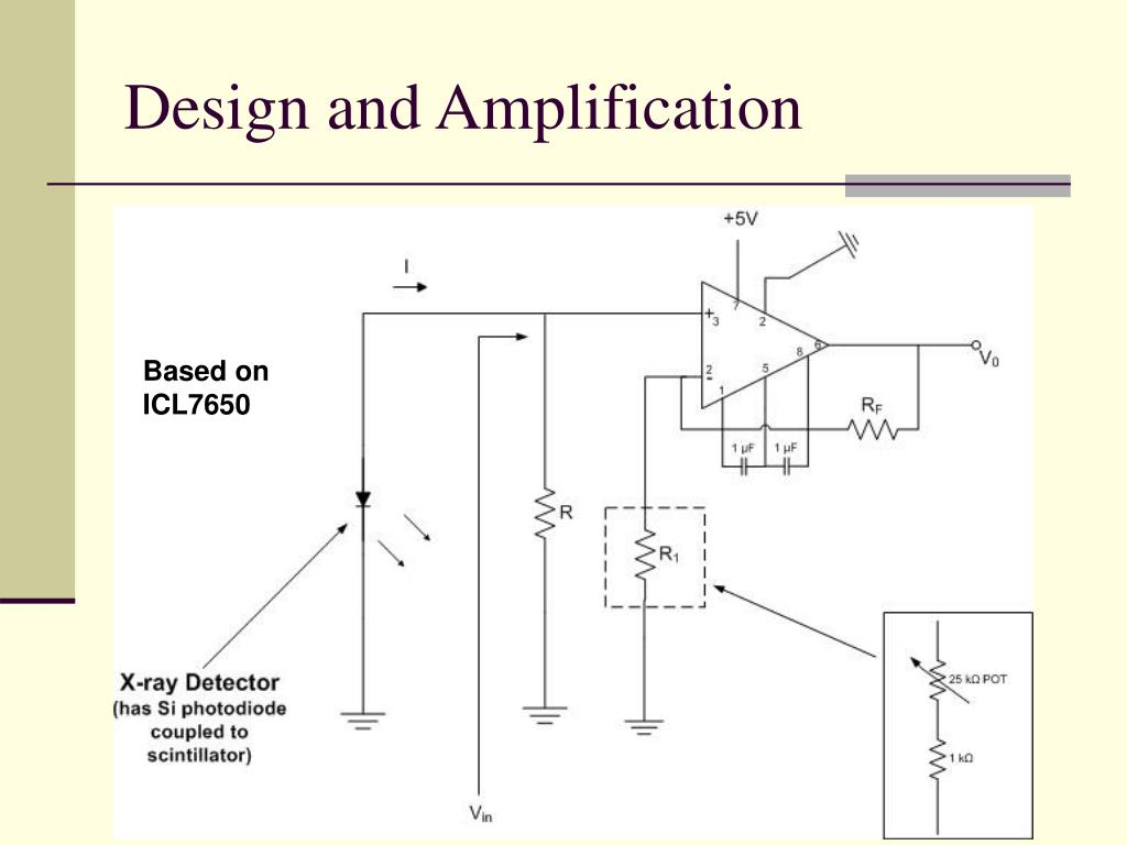 Design and Amplification