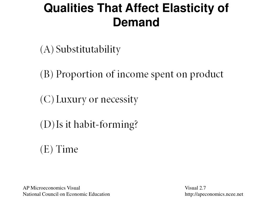 Qualities That Affect Elasticity of Demand