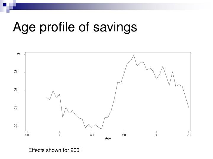 Age profile of savings