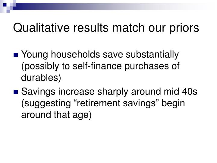 Qualitative results match our priors