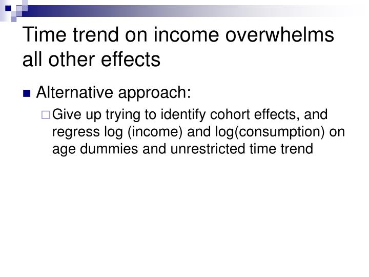 Time trend on income overwhelms all other effects