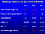 blood pressure and systemic stiffness