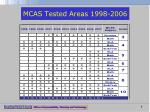 mcas tested areas 1998 2006