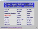 twenty seven districts identified for corrective action subgroups