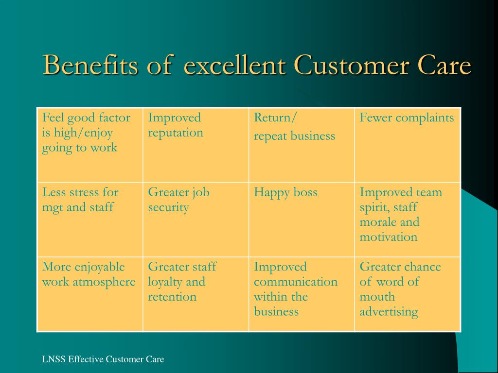 Benefits of excellent Customer Care