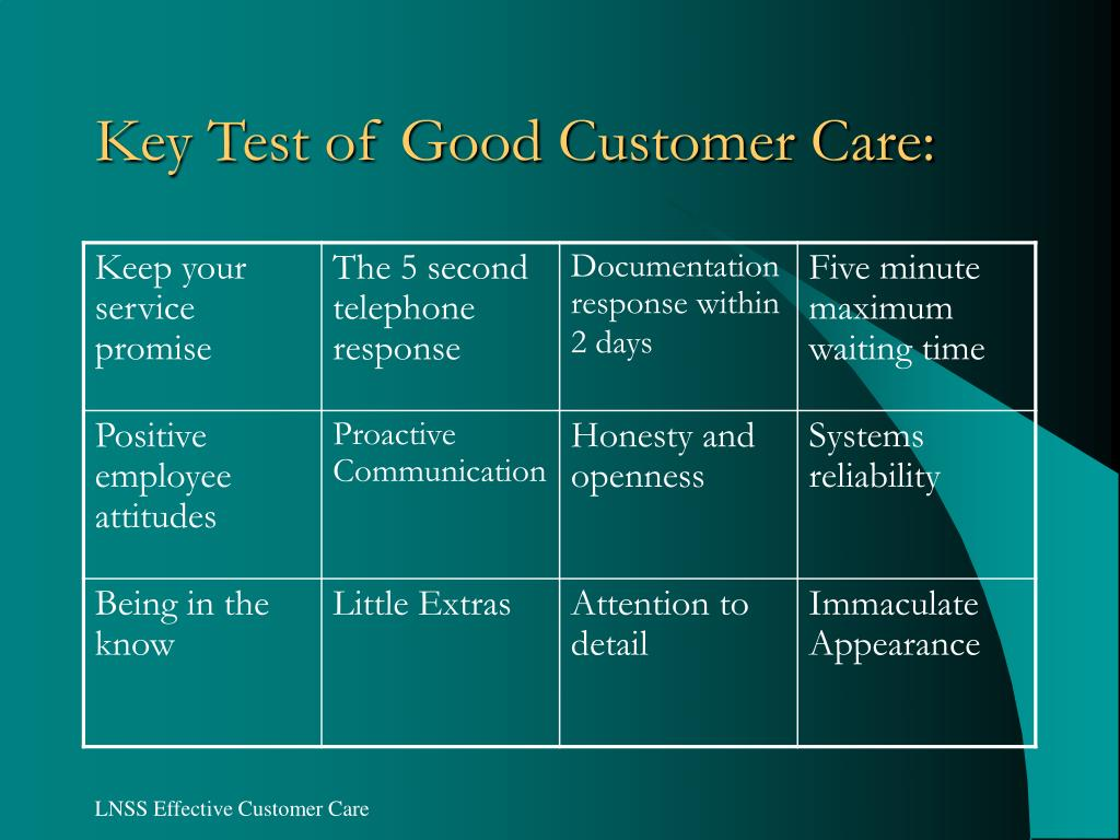 Key Test of Good Customer Care:
