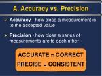 a accuracy vs precision