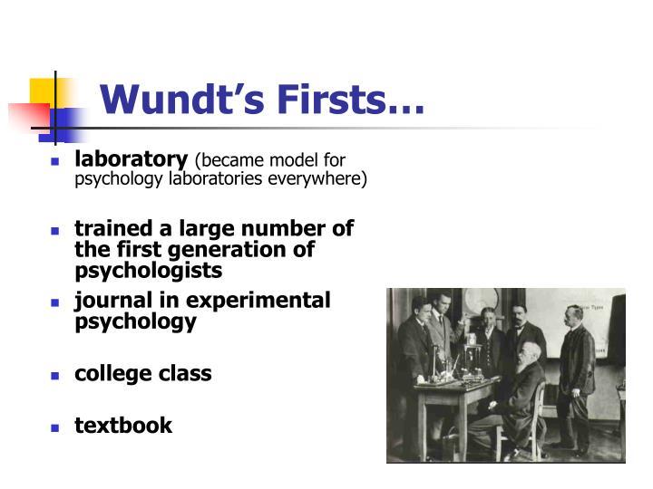 wundt first psychology lab
