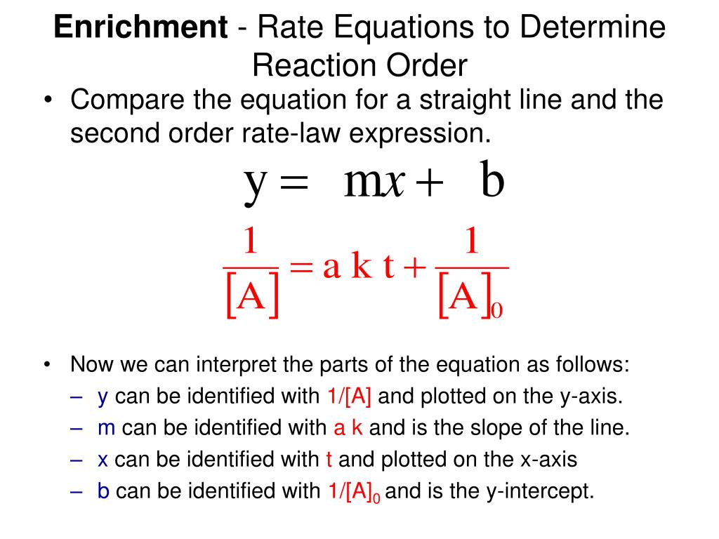 Compare the equation for a straight line and the second order rate-law expression.