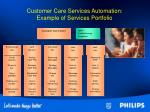 customer care services automation example of services portfolio