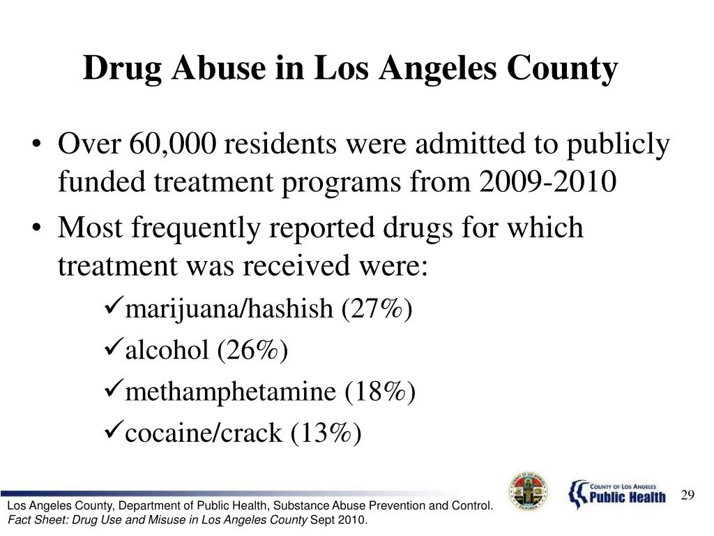 Drug Abuse in Los Angeles County