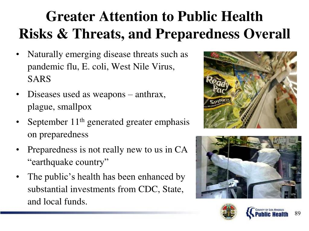 Greater Attention to Public Health