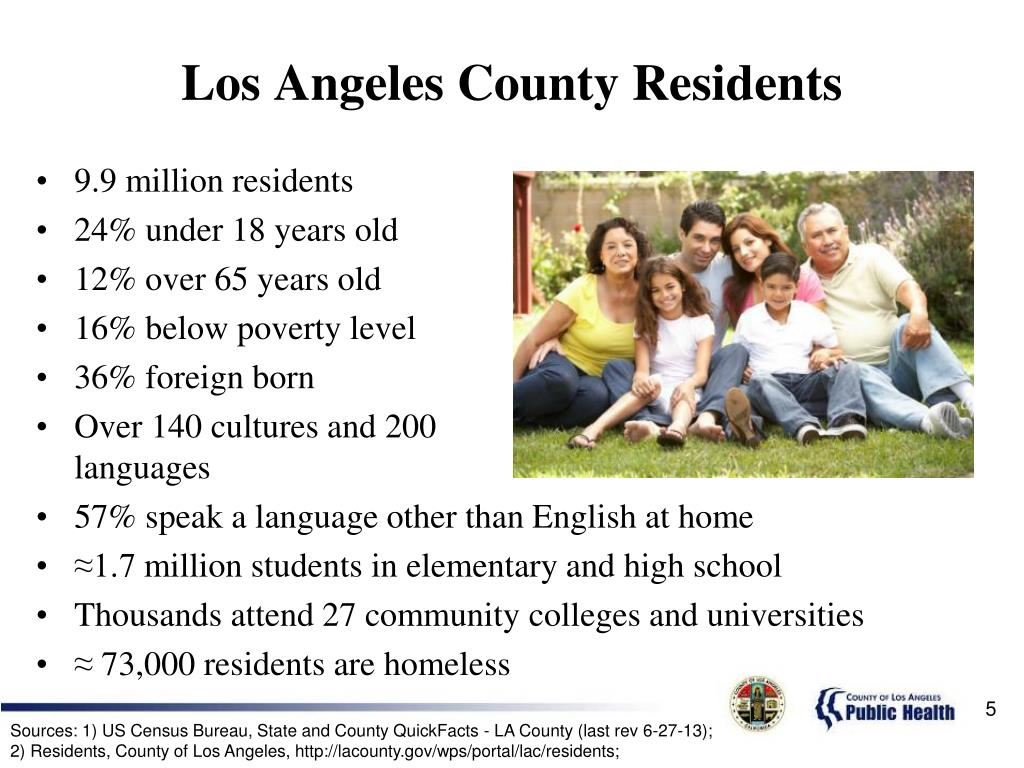 Los Angeles County Residents