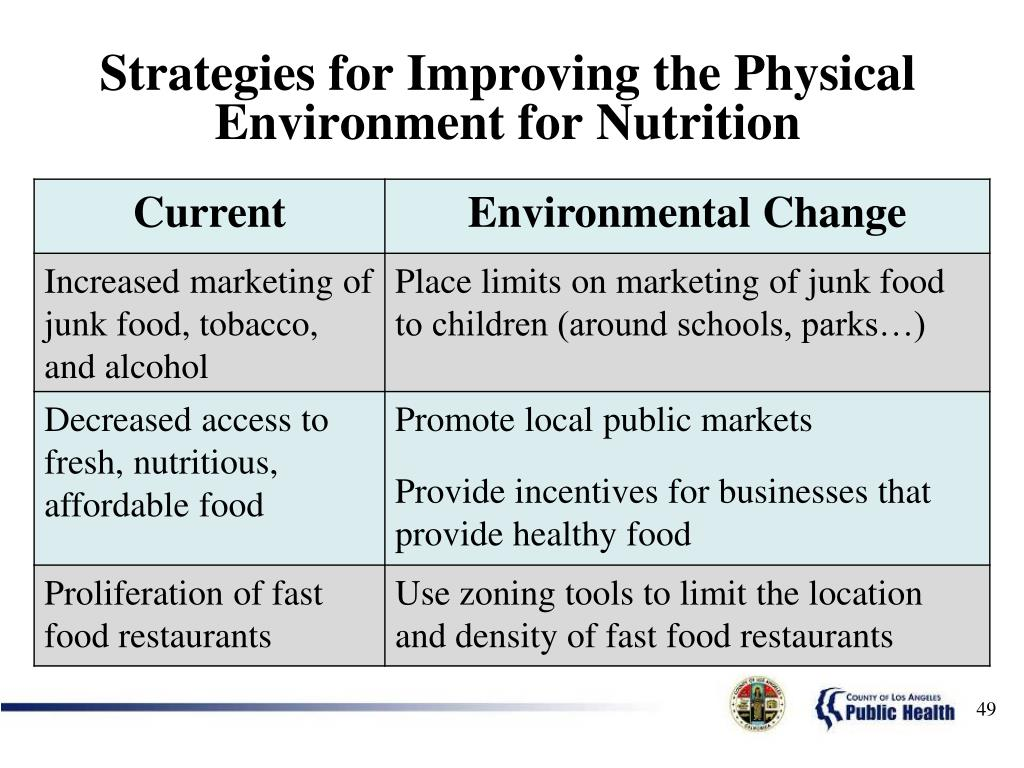 Strategies for Improving the Physical Environment for Nutrition