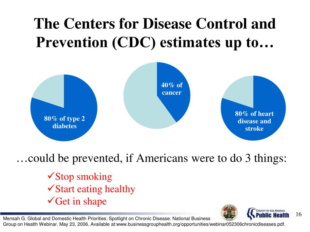 The Centers for Disease Control and Prevention (CDC) estimates up to…