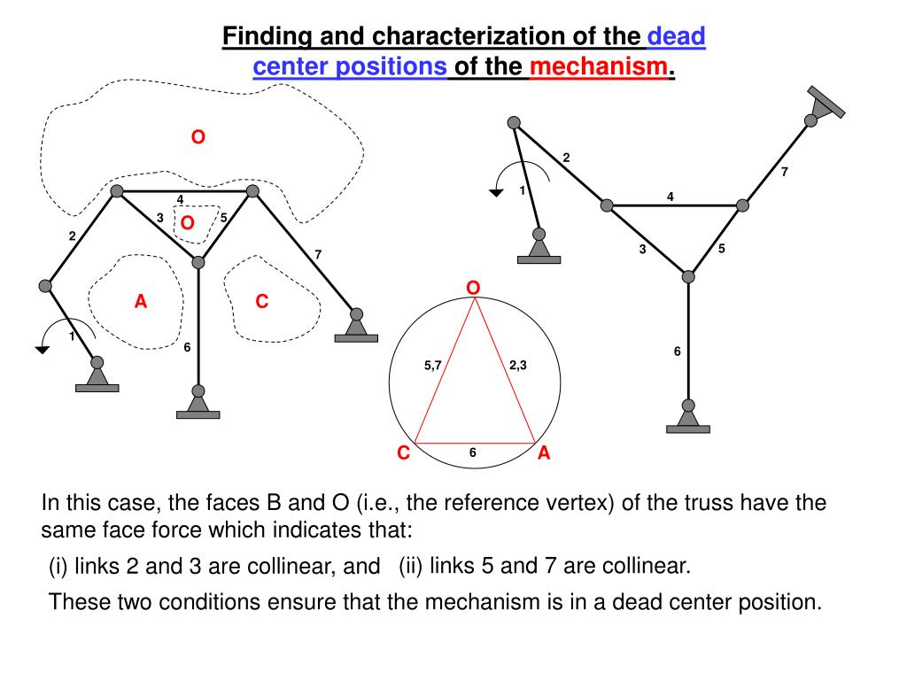 Finding and characterization of the