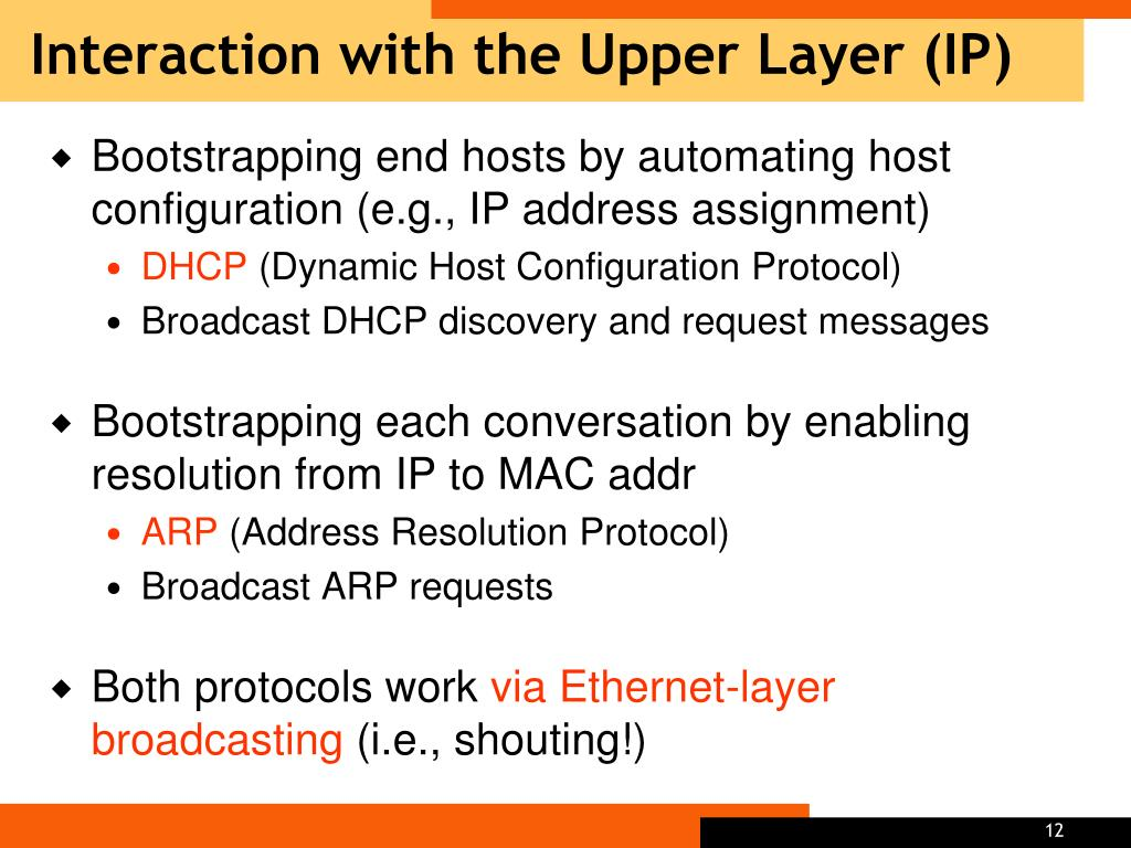 Interaction with the Upper Layer (IP)