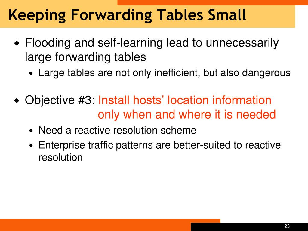Keeping Forwarding Tables Small