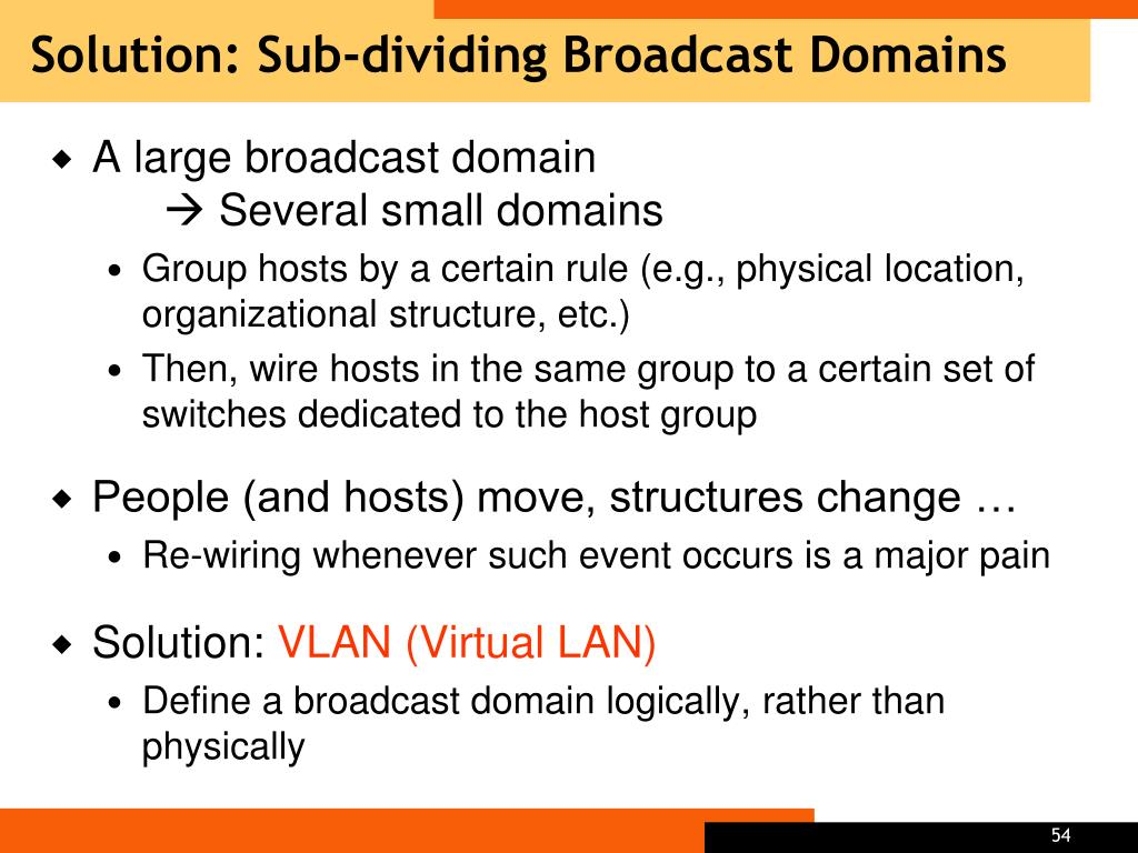 Solution: Sub-dividing Broadcast Domains