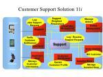 customer support solution 11 i