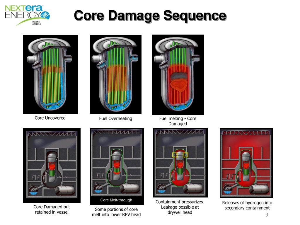 Core Damage Sequence