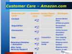 customer care amazon com32