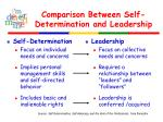 comparison between self determination and leadership