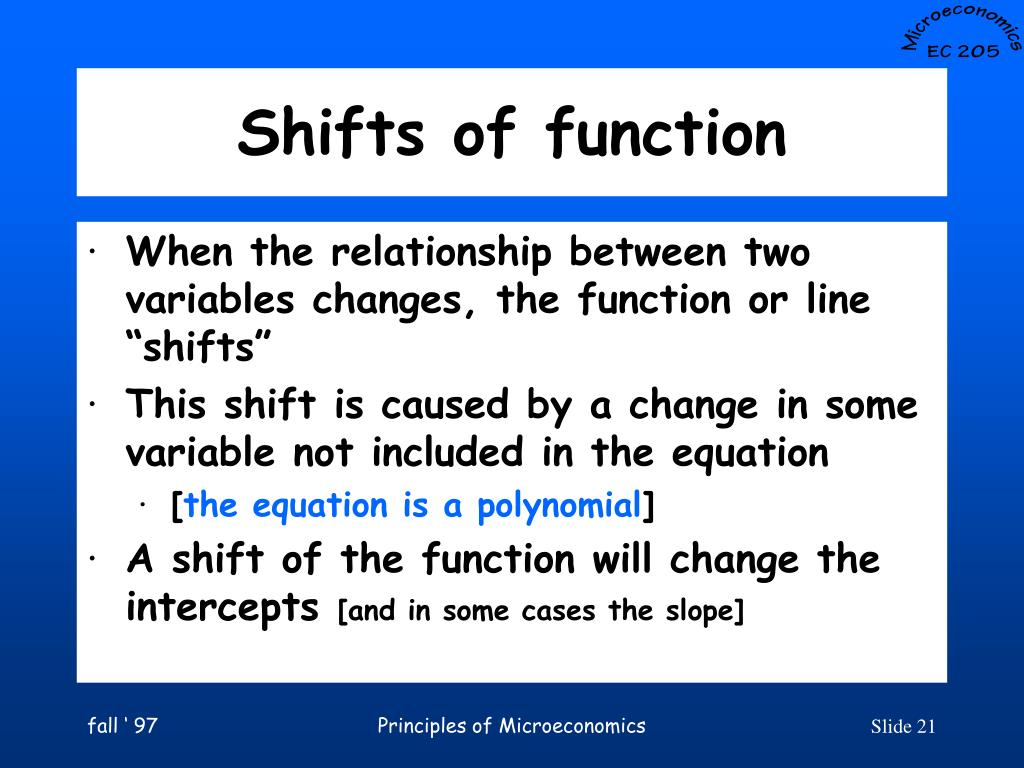 Shifts of function