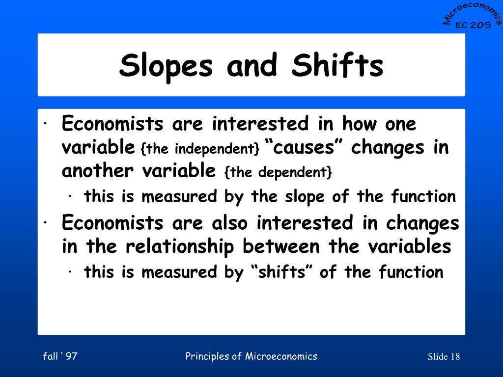 Slopes and Shifts