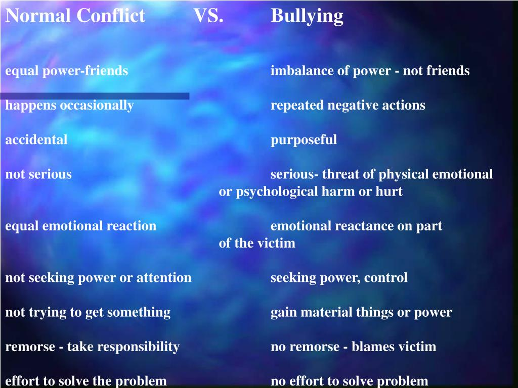 Normal Conflict 		VS.		Bullying
