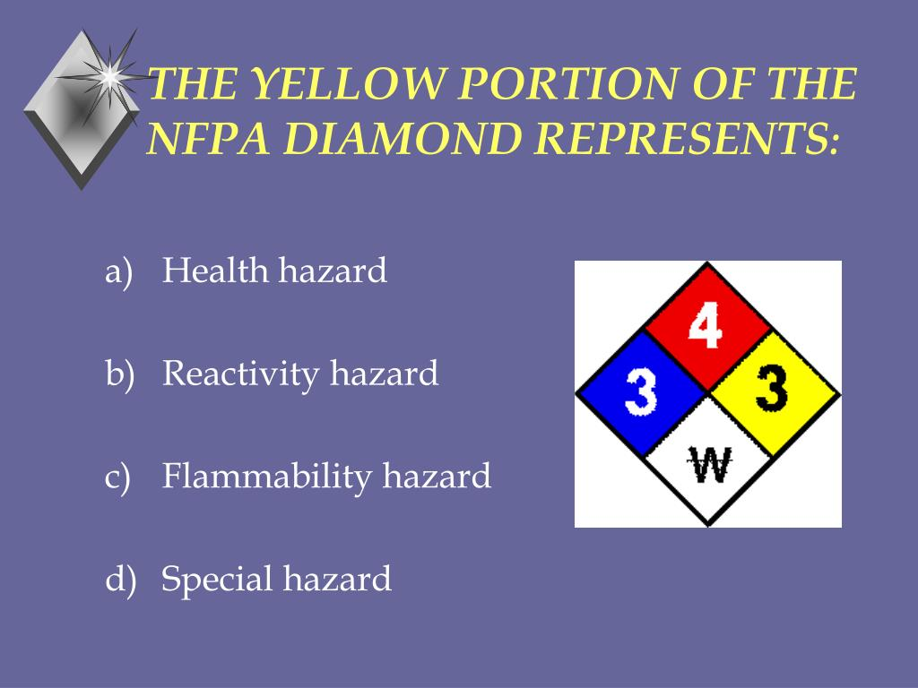 THE YELLOW PORTION OF THE NFPA DIAMOND REPRESENTS