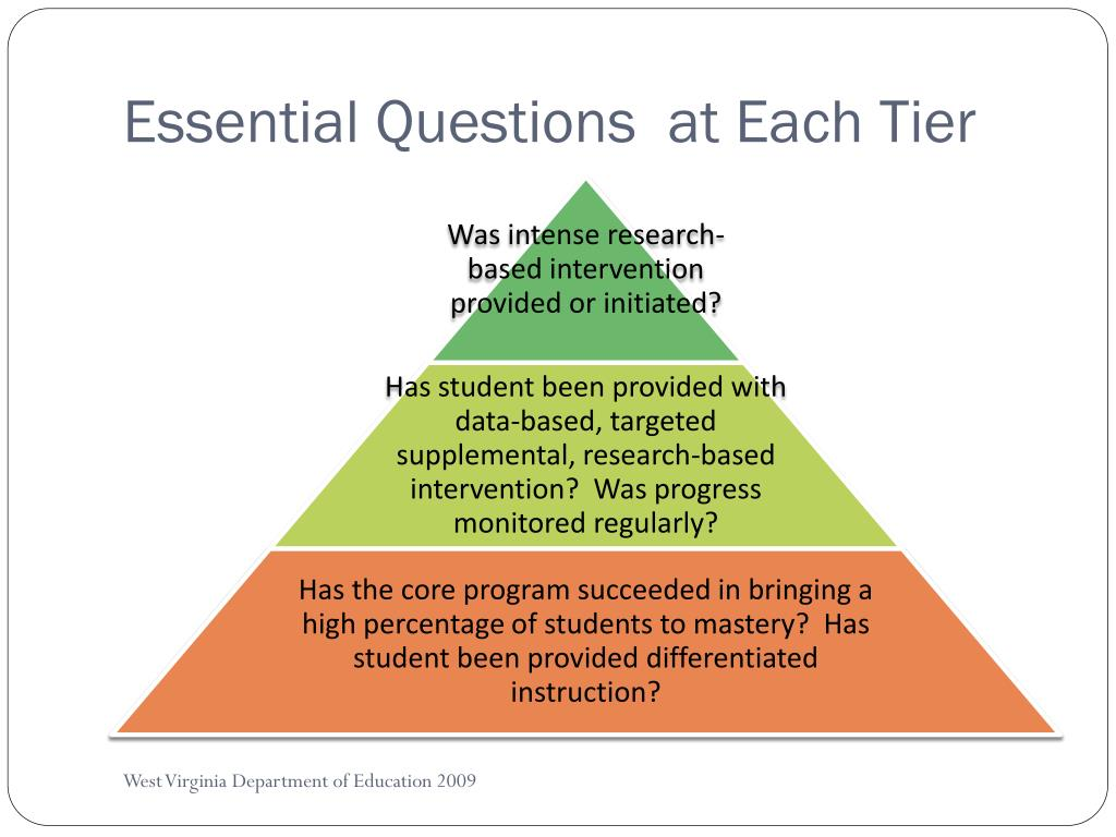 Essential Questions  at Each Tier