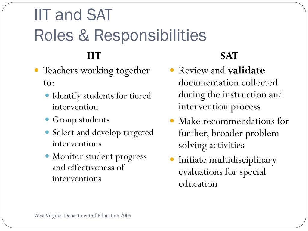 IIT and SAT